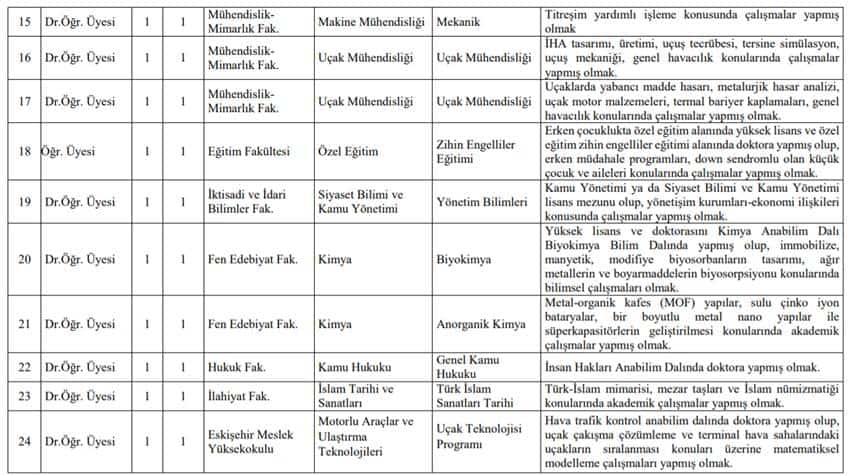 osmangazi üniversitesi öğretim üyesi ilanları
